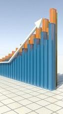 Capital growth chart