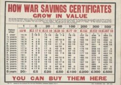 Are savings bonds worth buying