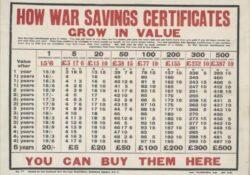 Are savings bonds worth buying