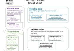 Financial ratios cheat sheet