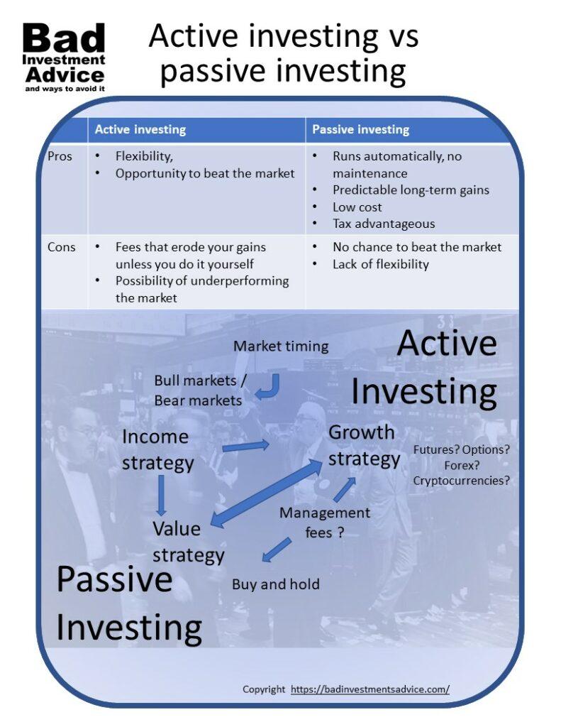 Active vs passive investing summary