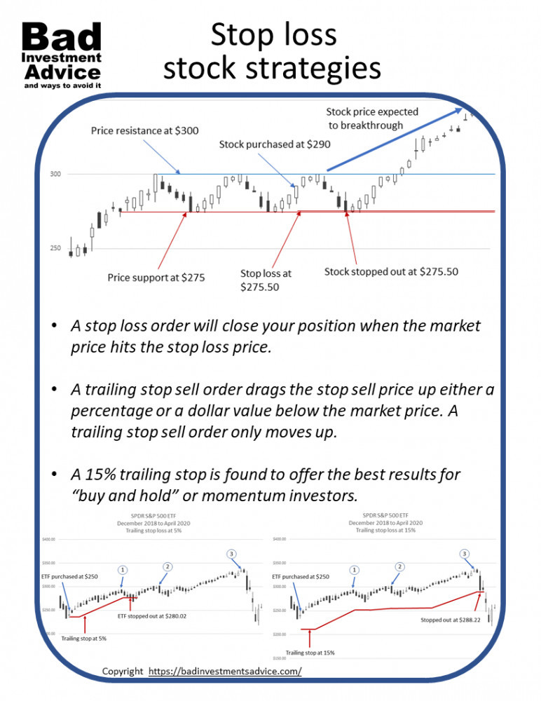 Stop loss summary