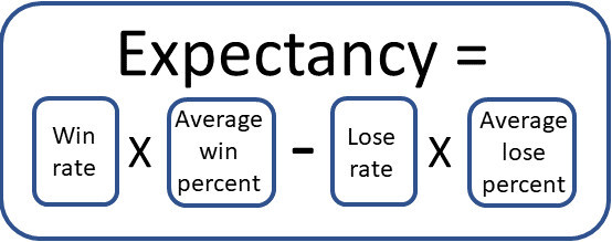 Expectancy equation