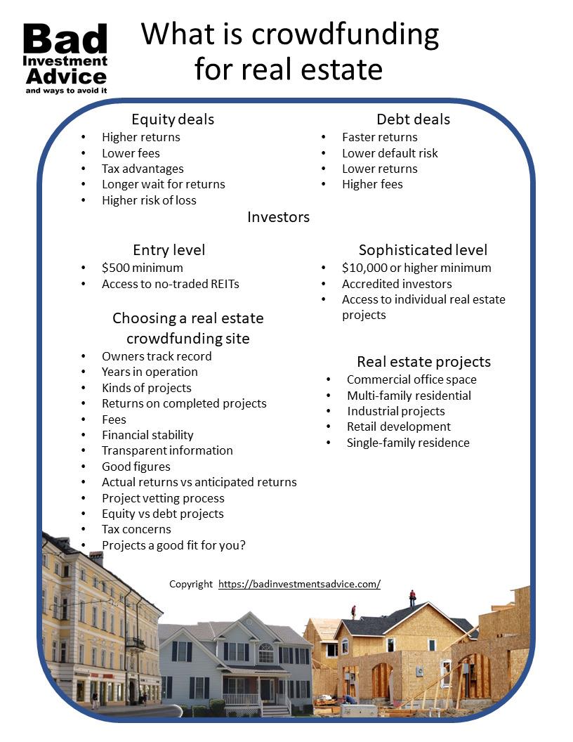 Real estate crowdfunding summary