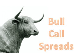 Bull call spread examples