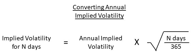 Converting annual volatility for any period