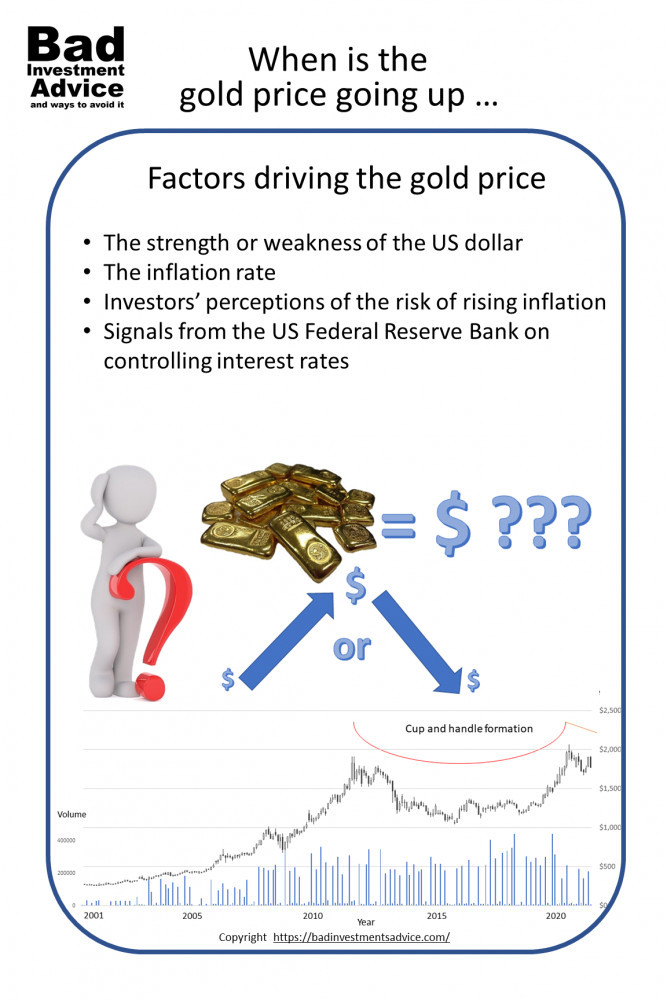 When is the gold price going up summary